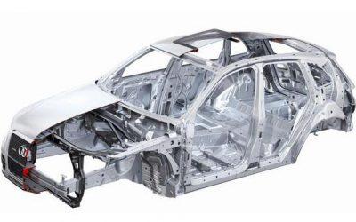 Jenis Body Mobil : Penting Tau Sebelum Beli Mobil!